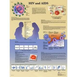AIDS och HIV affisch